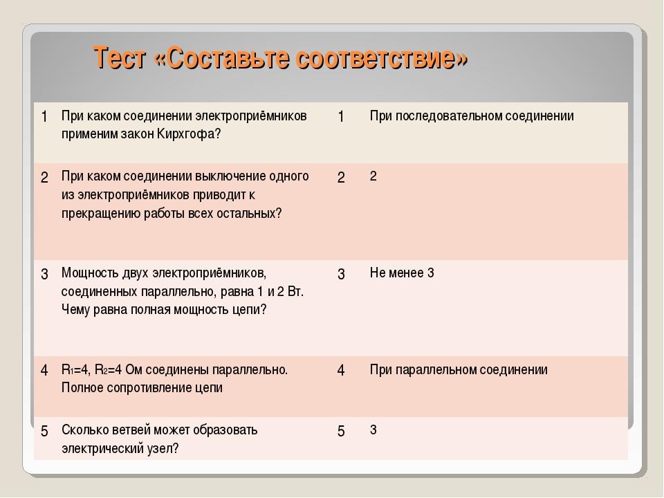Тест «Составьте соответствие» 1При каком соединении электроприёмников примен...
