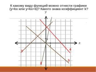 К какому виду функций можно отнести графики (y=kx или y=kx+b)? Какого знака к