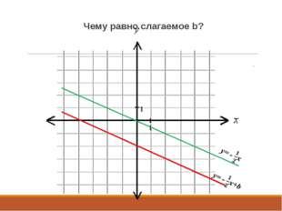 Чему равно слагаемое b?