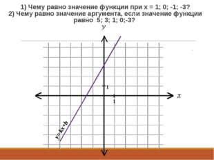 1) Чему равно значение функции при х = 1; 0; -1; -3? 2) Чему равно значение а
