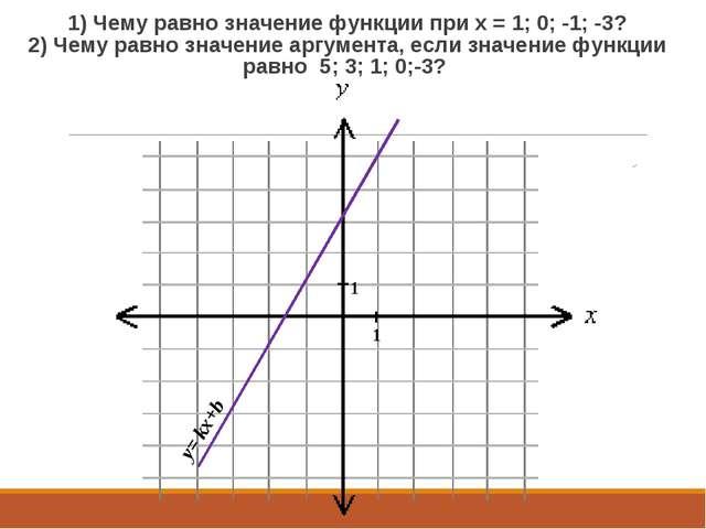 1) Чему равно значение функции при х = 1; 0; -1; -3? 2) Чему равно значение а...