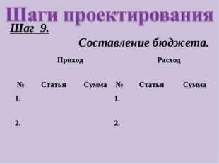 Шаг 9. Составление бюджета. ПриходРасход №СтатьяСумма№Статья Сумма 1