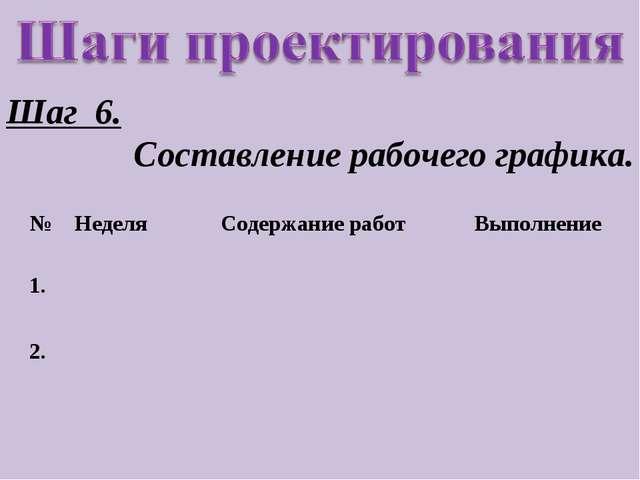 Шаг 6. Составление рабочего графика. №НеделяСодержание работВыполнение 1....