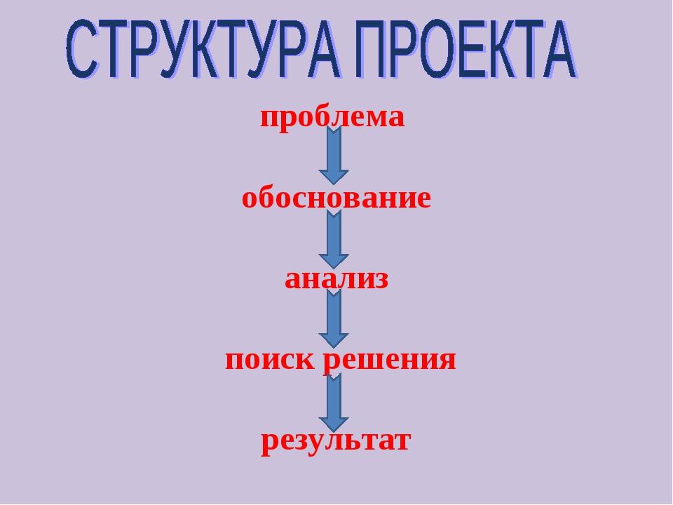 проблема обоснование анализ поиск решения результат