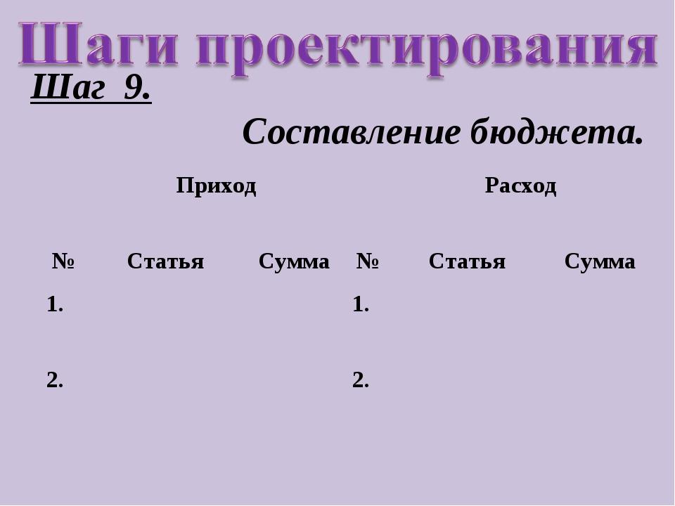Шаг 9. Составление бюджета. ПриходРасход №СтатьяСумма№Статья Сумма 1...