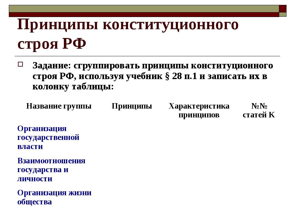 Принципы конституционного строя РФ Задание: сгруппировать принципы конституци...
