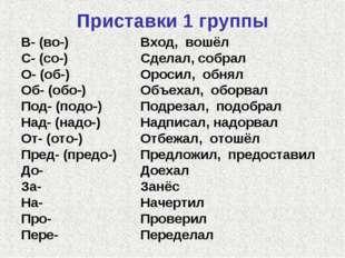 Приставки 1 группы В- (во-) С- (со-) О- (об-) Об- (обо-) Под- (подо-) Над- (н