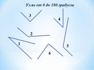 1 2 3 4 5 6 Углы от 0 до 180 градусов