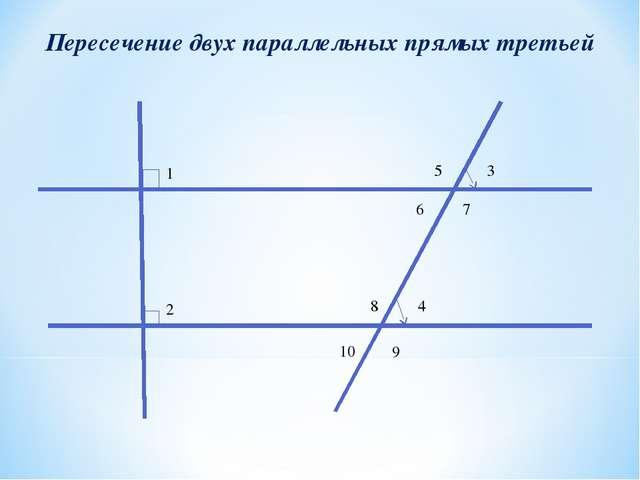 Пересечение двух параллельных прямых третьей 1 2 3 4 5 6 7 8 9 10