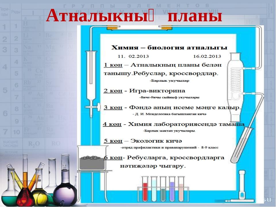 Атналыкның планы