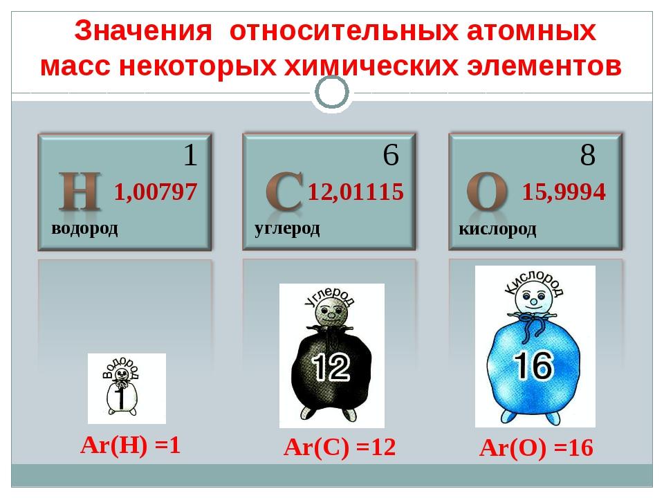 Значения относительных атомных масс некоторых химических элементов водород 1...