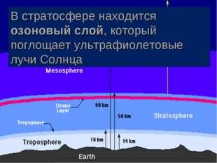 В стратосфере находится озоновый слой, который поглощает ультрафиолетовые луч