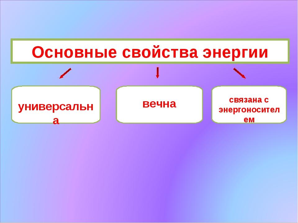вечна связана с энергоносителем универсальна Основные свойства энергии