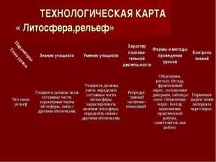 ТЕХНОЛОГИЧЕСКАЯ КАРТА « Литосфера,рельеф» Параметры Тема урока