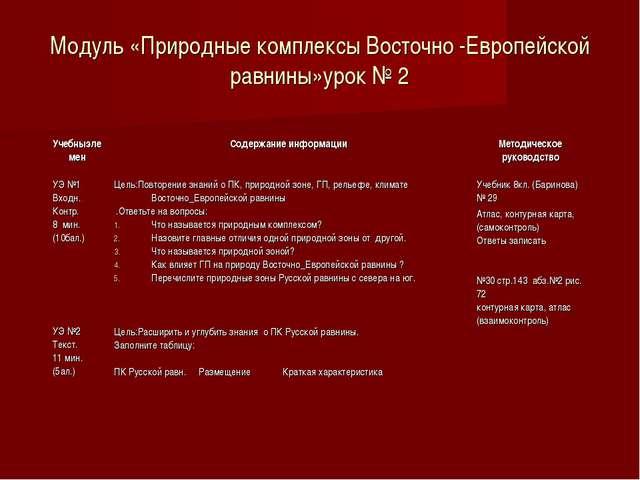 Модуль «Природные комплексы Восточно -Европейской равнины»урок № 2