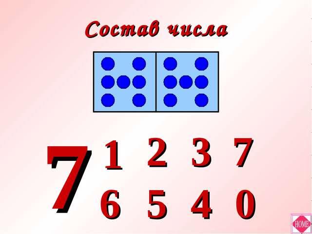 Состав числа 6 7 1 5 2 3 4 0 7