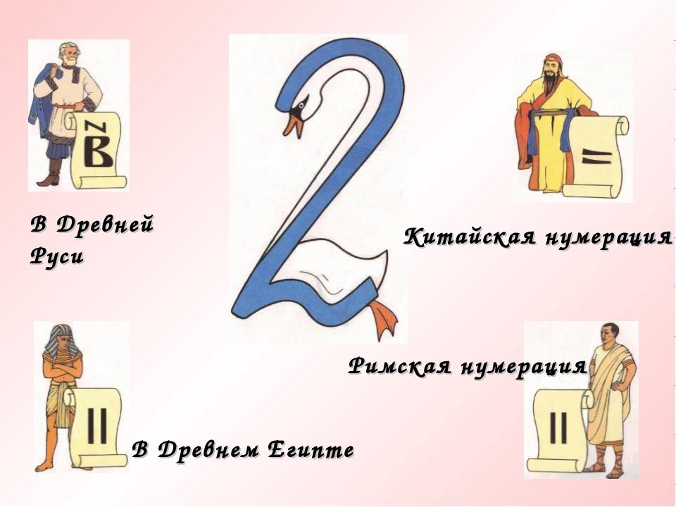 В Древней Руси В Древнем Египте Римская нумерация Китайская нумерация
