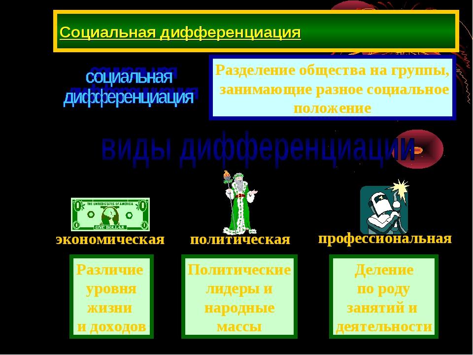 Социальная дифференциация Различие уровня жизни и доходов Политические лидеры...