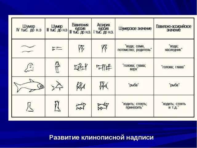 Развитие клинописной надписи
