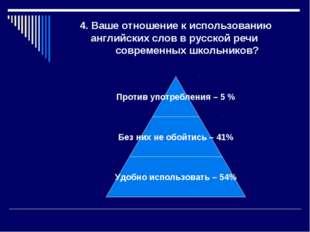 4. Ваше отношение к использованию английских слов в русской речи современных
