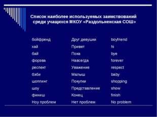 Список наиболее используемых заимствований среди учащихся МКОУ «Раздольненска