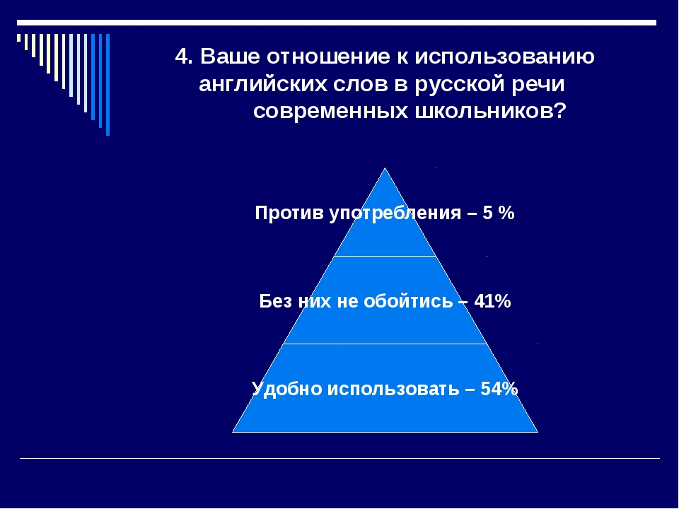 4. Ваше отношение к использованию английских слов в русской речи современных...