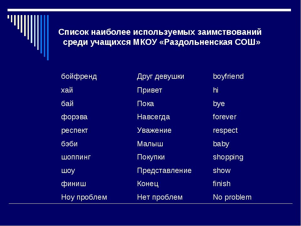 Список наиболее используемых заимствований среди учащихся МКОУ «Раздольненска...