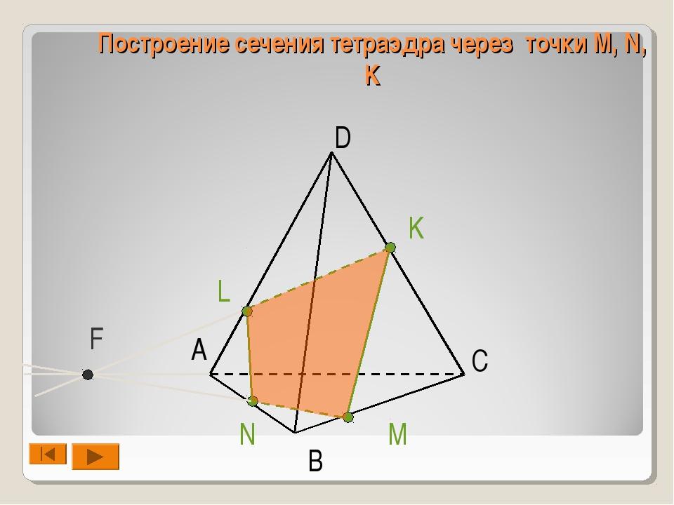 Построение сечения тетраэдра через точки M, N, K А B D C N M K L F