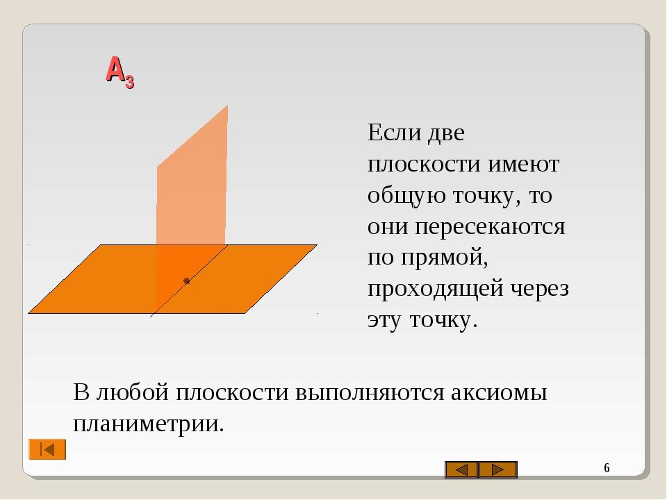 * А3 Если две плоскости имеют общую точку, то они пересекаются по прямой, про...