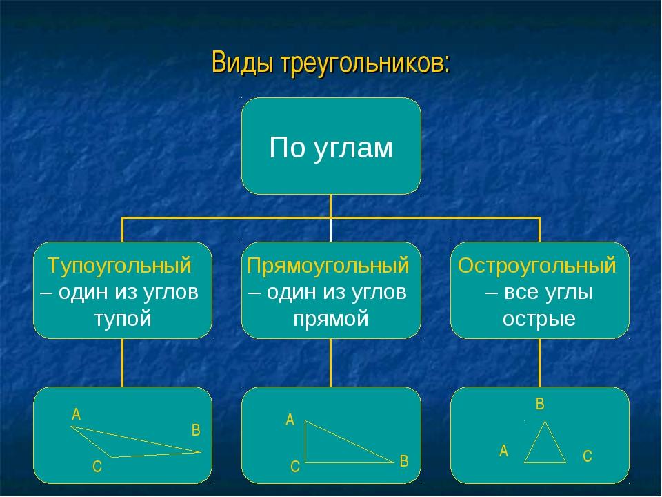 Виды треугольников: А В С А В С А В С
