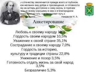 Анкетирование Любовь к своему народу 19,3 Гордость своим народом 10,5% Уважен