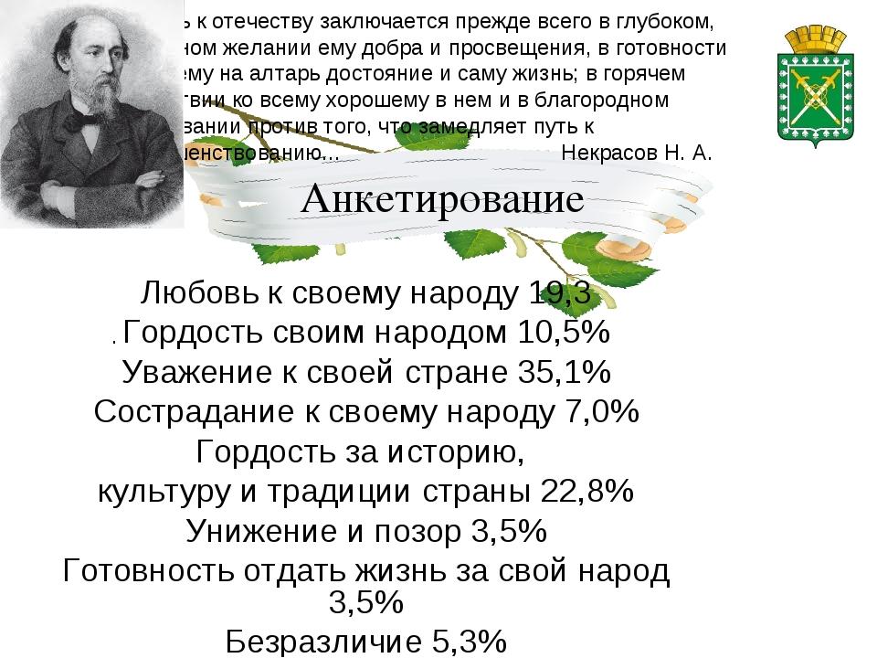 Анкетирование Любовь к своему народу 19,3 Гордость своим народом 10,5% Уважен...