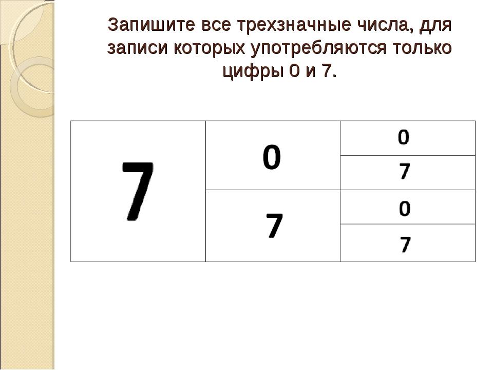 Запишите все трехзначные числа, для записи которых употребляются только цифры...