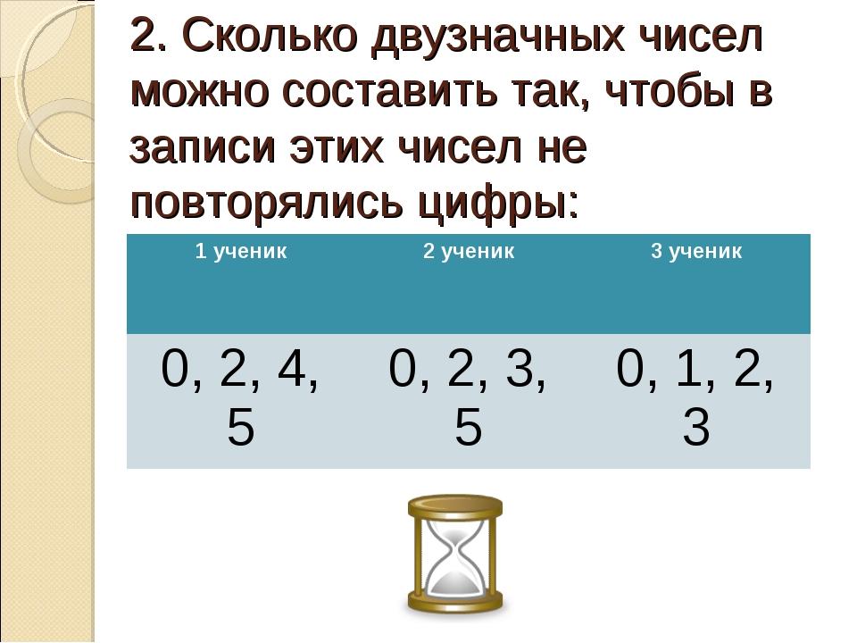 2. Сколько двузначных чисел можно составить так, чтобы в записи этих чисел не...