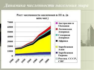 Динамика численности населения мира