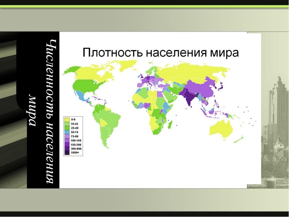 Численность населения мира