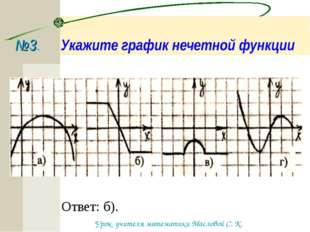 Ответ: б). №3. Укажите график нечетной функции Урок учителя математики Маслов