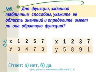 №5. Для функции, заданной табличным способом, укажите её область значений и о
