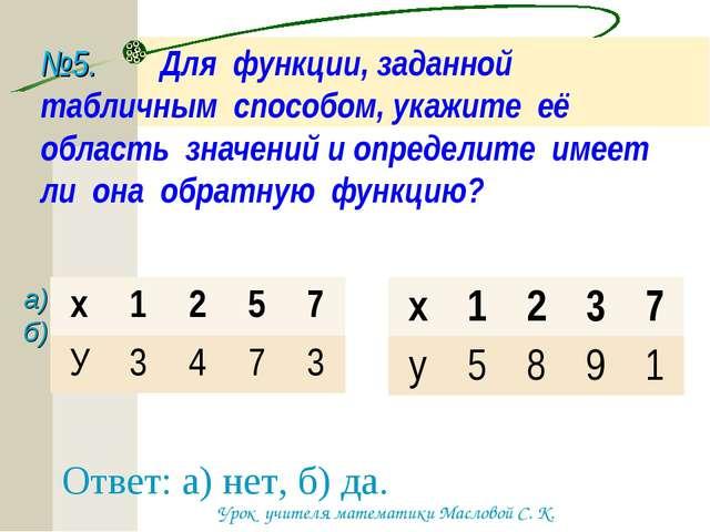 №5. Для функции, заданной табличным способом, укажите её область значений и о...