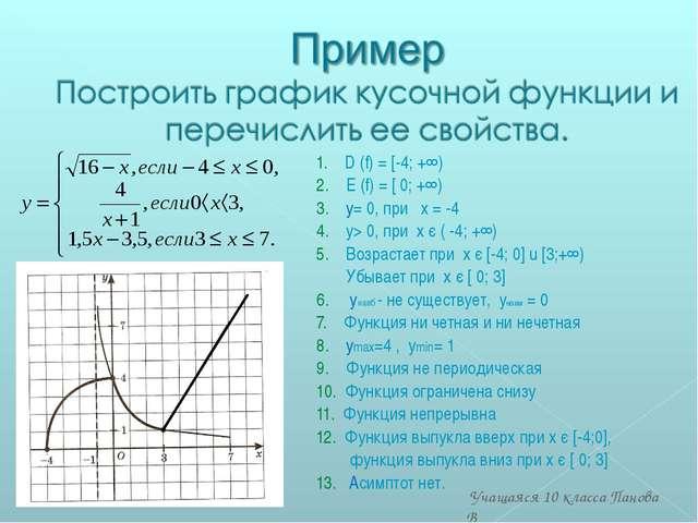 1. D (f) = [-4; +∞) 2. E (f) = [ 0; +∞) 3. у= 0, при х = -4 4. у> 0, при х є...
