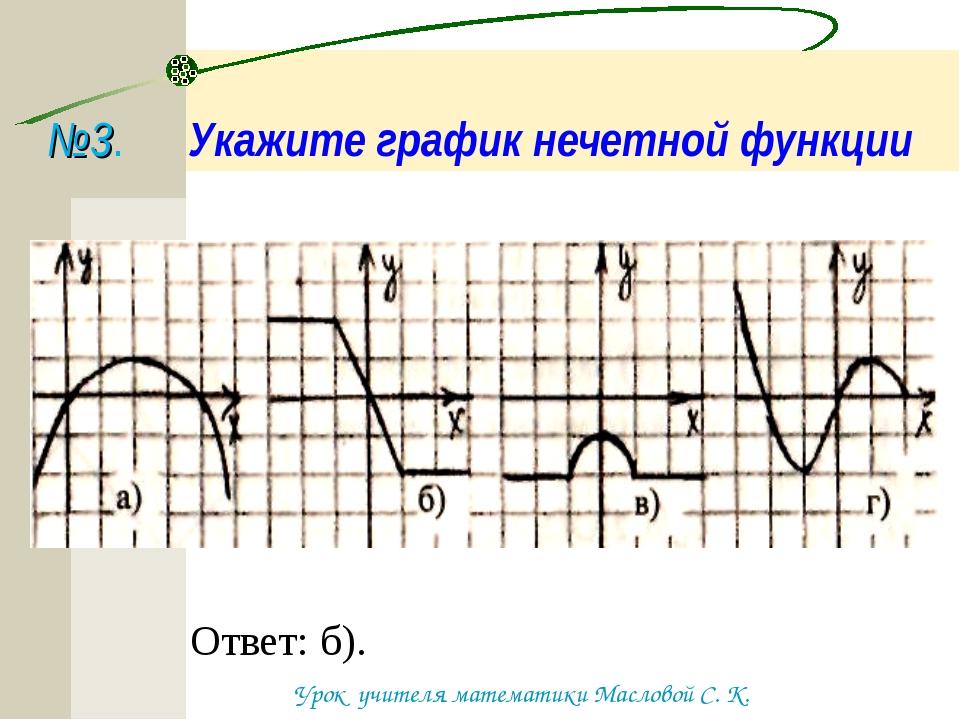 Ответ: б). №3. Укажите график нечетной функции Урок учителя математики Маслов...