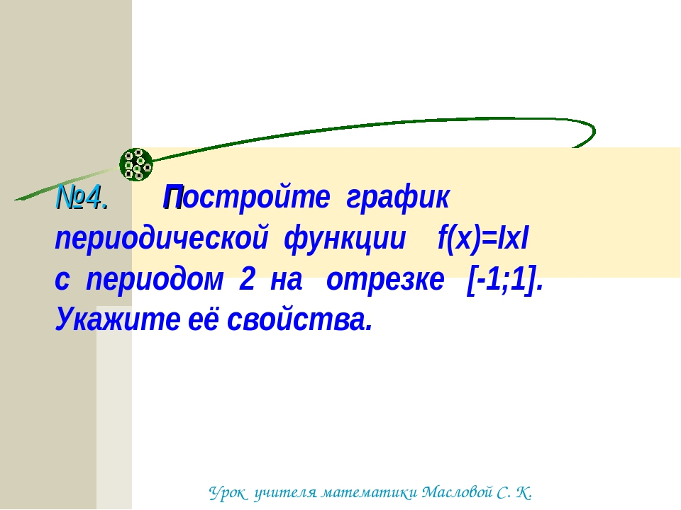 №4. Постройте график периодической функции f(x)=ІxІ с периодом 2 на отрезке [...