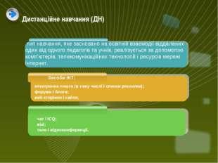 Дистанційне навчання (ДН) Засоби ІКТ: чат і ICQ; вікі; теле-і відеоконференці