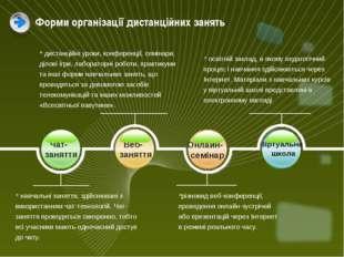 Форми організації дистанційних занять навчальні заняття, здійснювані з викори