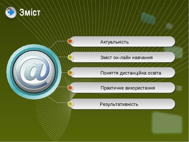 Зміст Актуальність Зміст он-лайн навчання Поняття дистанційна освіта Практичн...