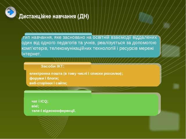 Дистанційне навчання (ДН) Засоби ІКТ: чат і ICQ; вікі; теле-і відеоконференці...