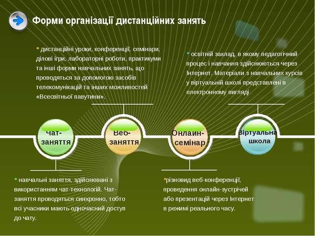 Форми організації дистанційних занять навчальні заняття, здійснювані з викори...
