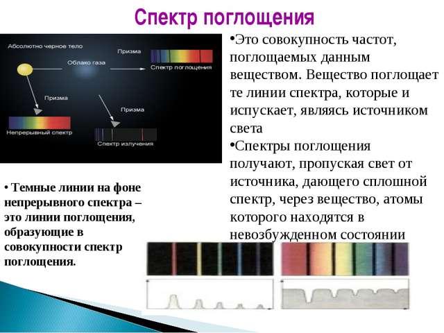 Темные линии на фоне непрерывного спектра – это линии поглощения, образующие...