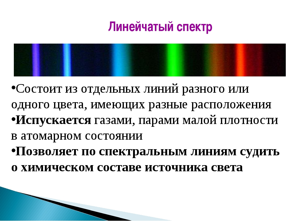 Линейчатый спектр Состоит из отдельных линий разного или одного цвета, имеющи...