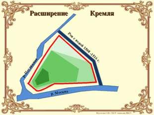 Кремля Ров с водой 1508 -1516 г. р. Москва р. Неглинная Расширение Мусатова О